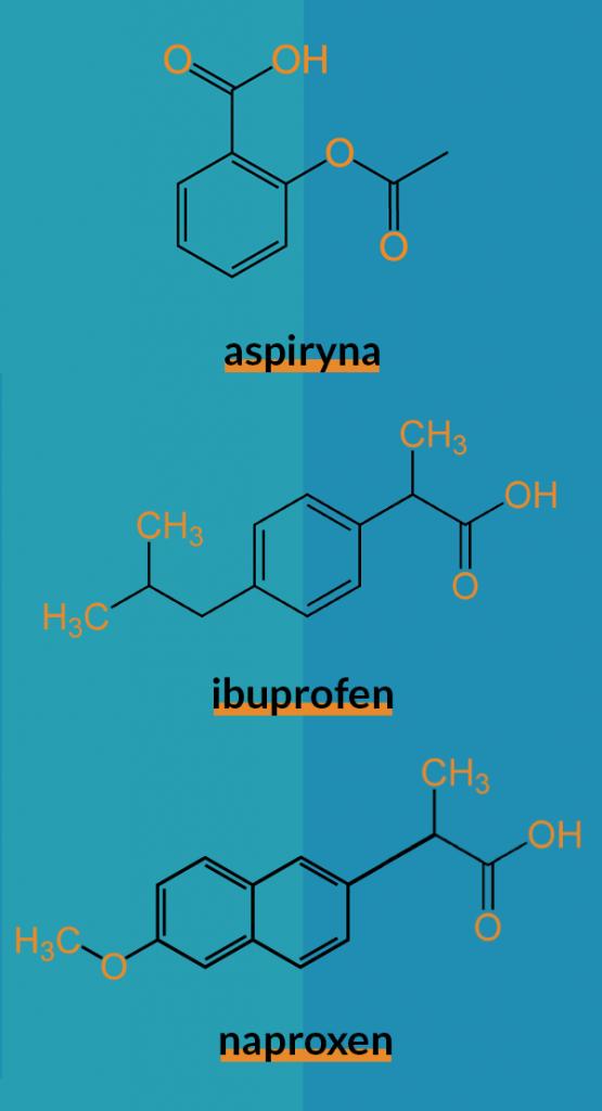 Wzory chemiczne aspiryny, ibuprofenu i naproxenu.